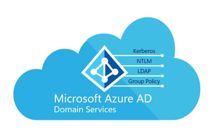 Azure AD Domain Services with WVD limitations